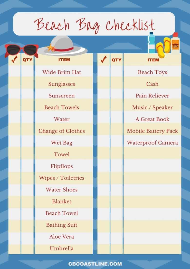 The Ultimate Beach Bag Essentials for Your Topsail Island Beach Vacation Beach Bag Checklist PDF | Coastline Realty Vacations